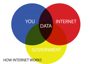 How-Internet-Works_Data